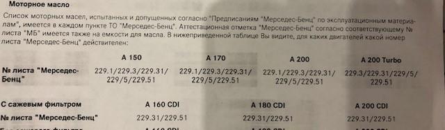 Допуски масло Мерседес W169